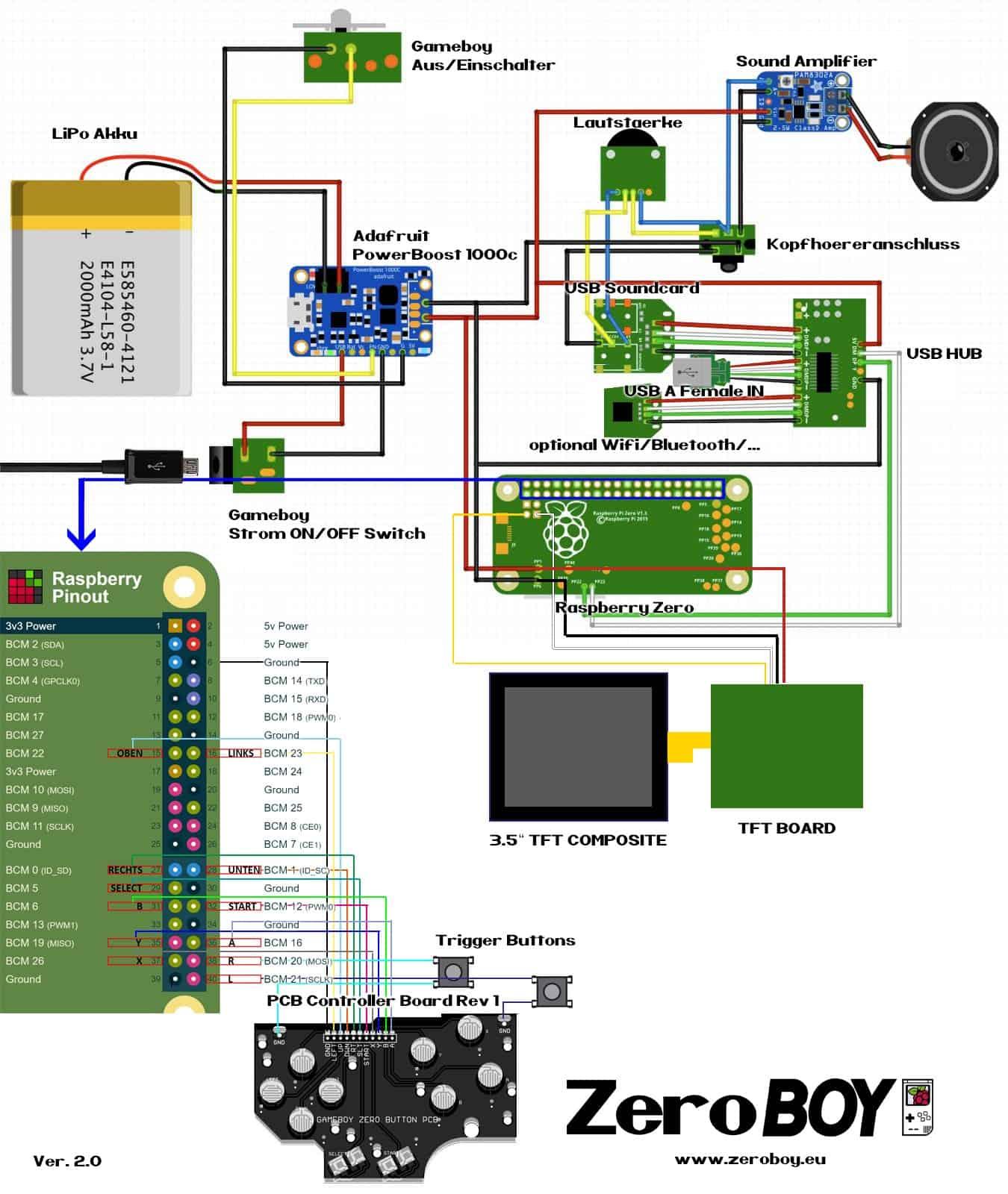 Fantastisch Brecherkasten Diagramm Fotos - Elektrische Schaltplan ...