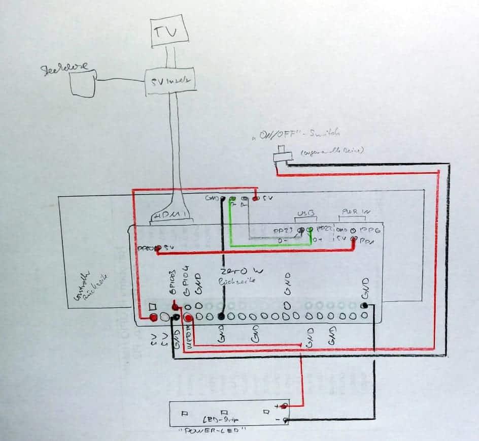 Ausgezeichnet 2004 Ausweichen Schaltplan Galerie - Der Schaltplan ...