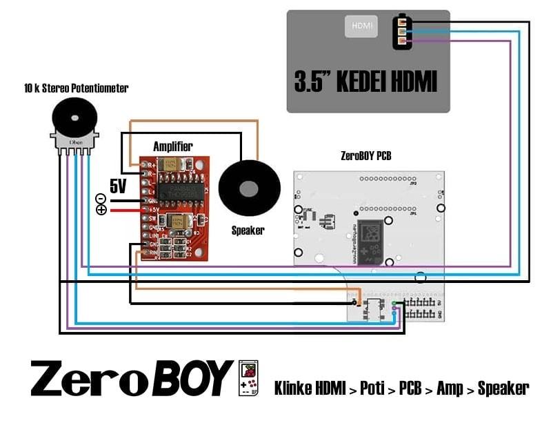 Aktuelle ZeroBOY Diagramme • ZeroBOY Projekt
